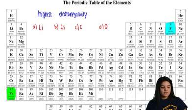 Which of these elements has the highest electronegativity?  a) oxygen  b) iodi...