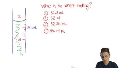 What is the correct reading for the liquid in this buret?  (A) 32 mL  (B) 32.2...