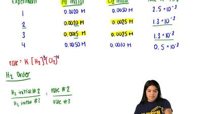 Initial rate data for the reaction 2 H2 (g) + Cl2 (g) are given in the table. ...