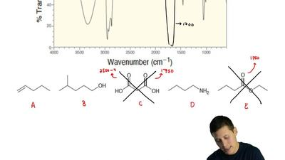 Match the following IR spectrum with the molecules below:  ...