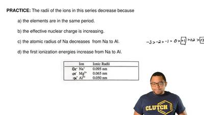 The radii of the ions in this series decrease because  a) the elements are in ...