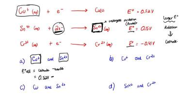Which combination of reactants will produce the greatest voltage based on thes...