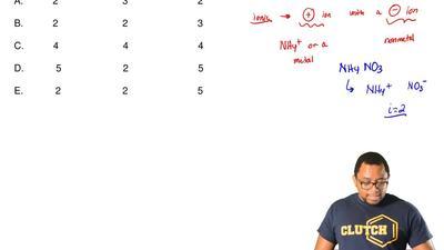 Identify the correct van't Hoff factors for each compound.      CaSO4  ...