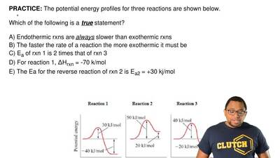 The potential energy profiles for three reactions are shown below.  Which of t...