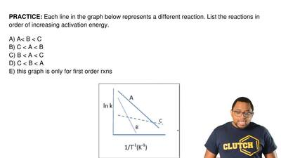 Each line in the graph below represents a different reaction. List the reactio...