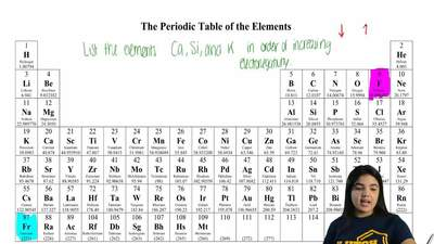 List the elements Ca, Si, and K in order of  increasing electronegativity.   a...