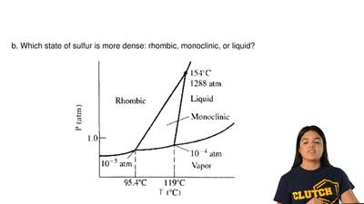 Sulfur can exist as a gas, a liquid, or as one of two solid states: rhombic an...