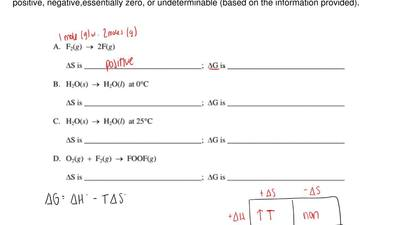For each of the following chemical processes, state whether ΔS and ΔG are posi...