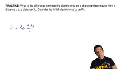 What is the difference between the electric force on a charge q when moved fro...