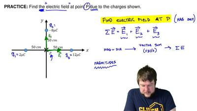 Find the electric field at point P due to the charges shown. ...