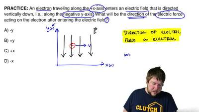 An electron traveling along the +x-axis enters an electric field that is direc...