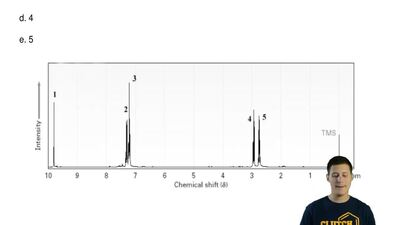 Which of the labeled peaks would allow the distinction of an aldehyde from a k...