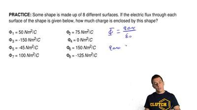 Some shape is made up of 8 different surfaces. If the electric flux through ea...