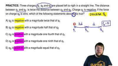 Three charges, q1, q2 and q3 are placed left to rigth in a straight line. The ...