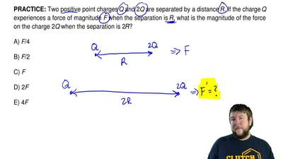Two positive point charges Q and 2Q are separated by a distance R. If the char...