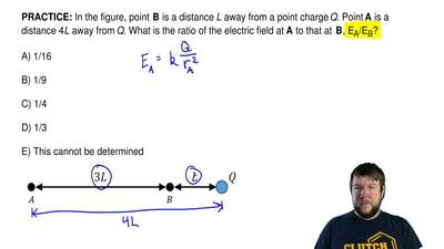 In the figure, point  B is a distance L away from a point charge Q. Point A is...