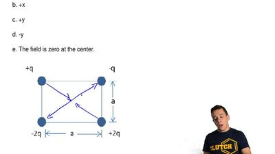 The four charges form a square of edge length a. What is the direction of the ...