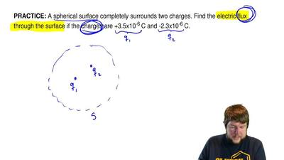 A spherical surface completely surrounds two charges. Find the electric flux t...