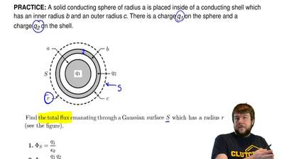 A solid conducting sphere of radius a is placed inside of a conducting shell w...