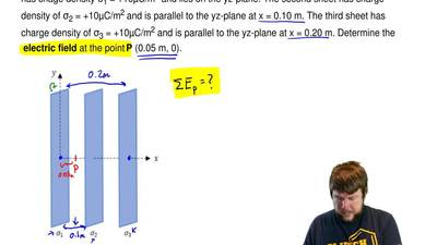 Consider the three infinite sheets of charge shown in the figure. The first sh...