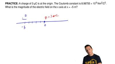A charge of 3 μC is at the origin. The Coulomb constant is 8.98755 × 10  9 Nm2...