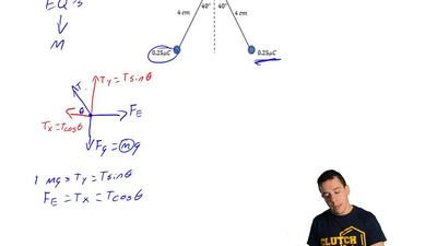 Two identical,  0.25 μC charges hang from the end of electroscope leaves. If, ...