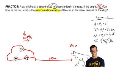 A car driving at a speed of 20 m/s sees a dog in the road. If the dog is 100 m...
