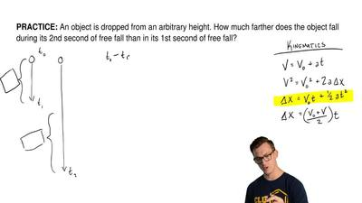 An object is dropped from an arbitrary height. How much further does the objec...