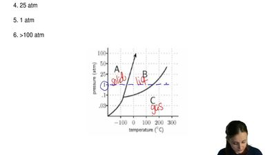 For the choices below, what is the normal boiling point of this substance?  1...