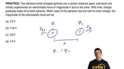 Two identical small charged spheres are a certain distance apart, and each one...