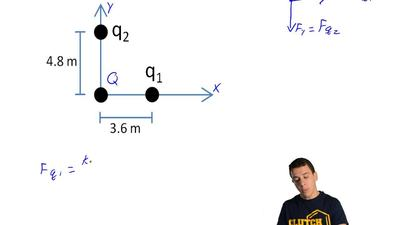 A point charge Q = -12 μC, and two other charges, q 1 and q2, are placed as sh...