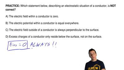 Which statement below, describing an electrostatic situation of a conductor, i...