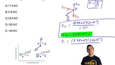 Two charges, q1 = -2.50 nC and q 2 = +2.00 nC, are placed 0.400 m apart as sho...