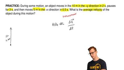 During some motion, an object moves in the 10 m in the +y direction in 2 s, pa...