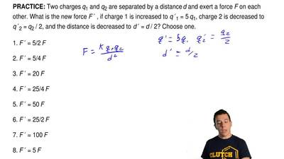 Two charges q1 and q2 are separated by a distance d and exert a force F on eac...