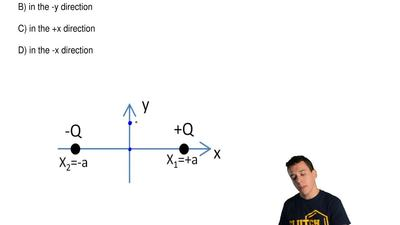 Two charged particles are located at x = -a and x = +a, as shown below, on the...