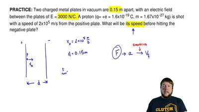 Two charged metal plates in vacuum are 0.15 m apart, with an electric field be...