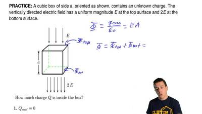 A cubic box of side a, oriented as shown, contains an unknown charge. The vert...