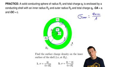 A solid conducting sphere of radius R1and total charge q1is enclosed by a co...