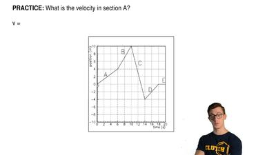 What is the velocity in section A?  v = ...