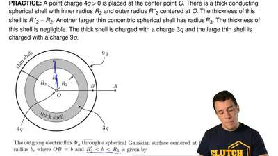 A point charge 4q > 0 is placed at the center point  O. There is a thick co...