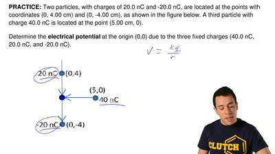 Two particles, with charges of 20.0 nC and -20.0 nC, are located at the points...