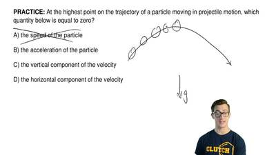 At the highest point on the trajectory of a particle moving in projectile moti...