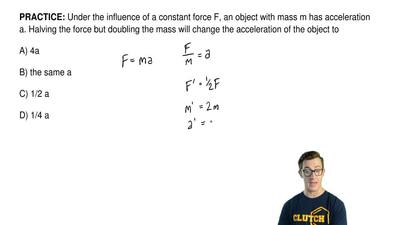 Under the influence of a constant force F, an object with mass m has accelerat...