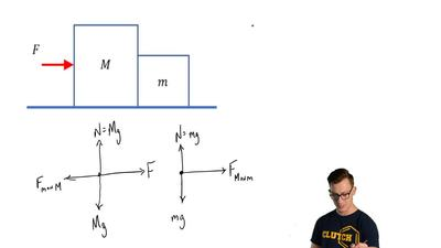 Two boxes, one of mass M and one of mass m, lie next to each other. If a force...