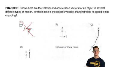 Shown here are the velocity and acceleration vectors for an object in several ...
