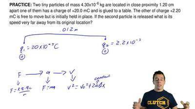 Two tiny particles of mass 4.30x10 -6 kg are located in close proximity 1.20 c...