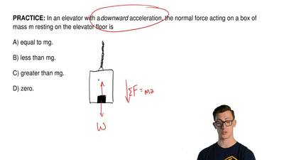 In an elevator with a downward acceleration, the normal force acting on a box ...