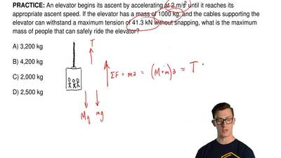 An elevator begins its ascent by accelerating at 2 m/s2until it reaches its a...