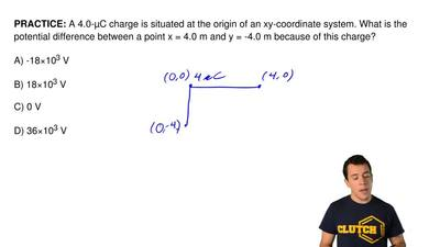 A 4.0-μC charge is situated at the origin of an xy-coordinate system. What is ...